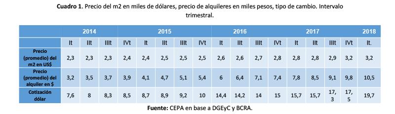 Alquiler de propiedades en España costa hasta