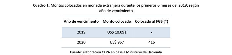 Calendario Fmi 2020.El Fmi Y La Campana Electoral Analisis Del Cumplimiento De