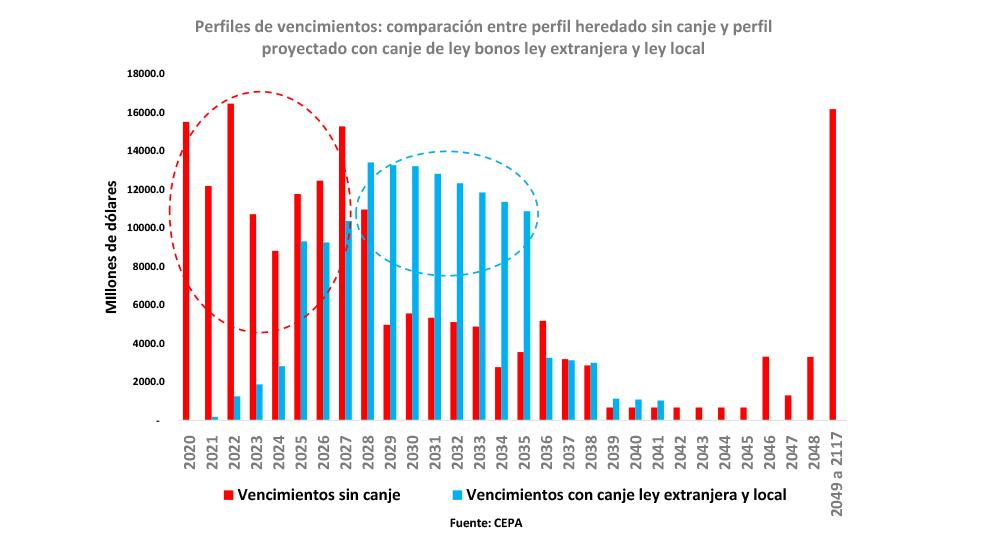 https://centrocepa.com.ar/images/informes/20200831-deuda-01.jpg
